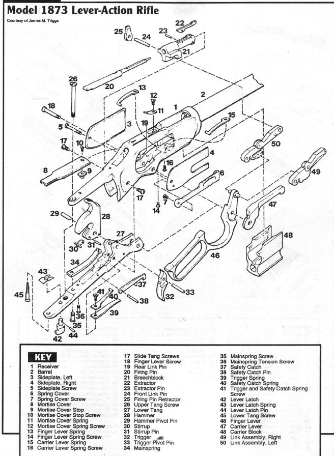 Despiece De Armas Airsoft further Schematic For Model 100 Winchester furthermore Despiece De Armas Airsoft together with P 0900c152800a7698 moreover bat Eclate. on beretta 92 diagram